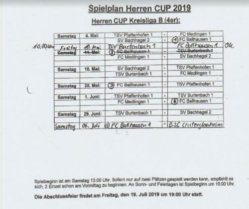 Tennis Herren Cup Kreisliga B
